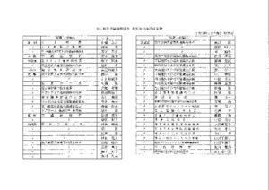 役員名簿H30のサムネイル